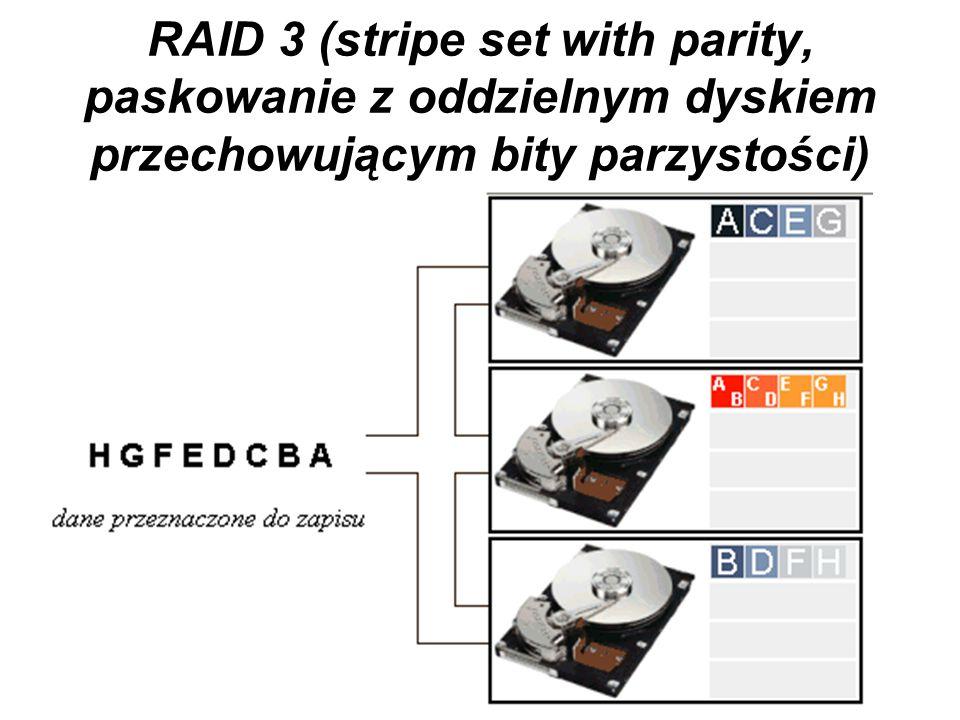 RAID 1 (mirroring, obraz lustrzany) technika ta zapewnia wysoki poziom bezpieczeństwa, łączna pojemność wynosi 50% sumarycznej pojemności dysków.