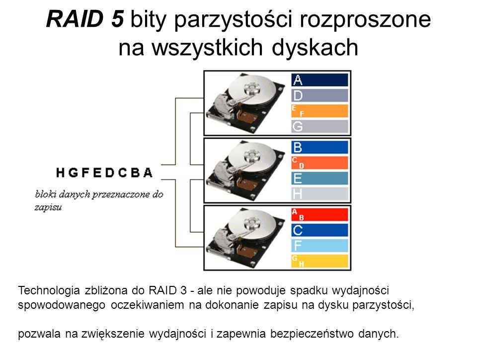 Właściwości RAID 3 RAID 3 zapewnia wzrost wydajności i wzrost bezpieczeństwa, pozwala na odtworzenie danych po awarii jednego z dysków, zapewnia lepsz