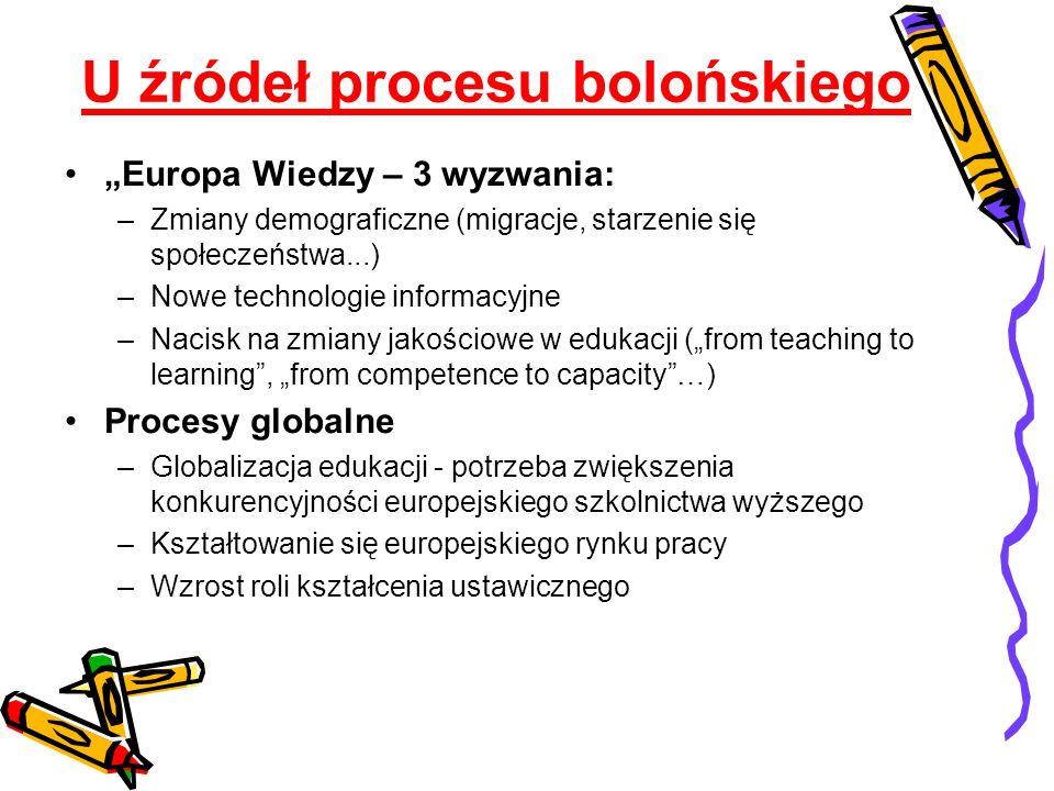 Budowa programu studiów I stopnia: Określenie warunków brzegowych –standardy polskie –standardy międzynarodowe Określenie zapotrzebowania na absolwentów/ wymagań stawianych przez rynek pracy/ warunków wejścia na studia II stopnia dla danego kierunku (i ew.