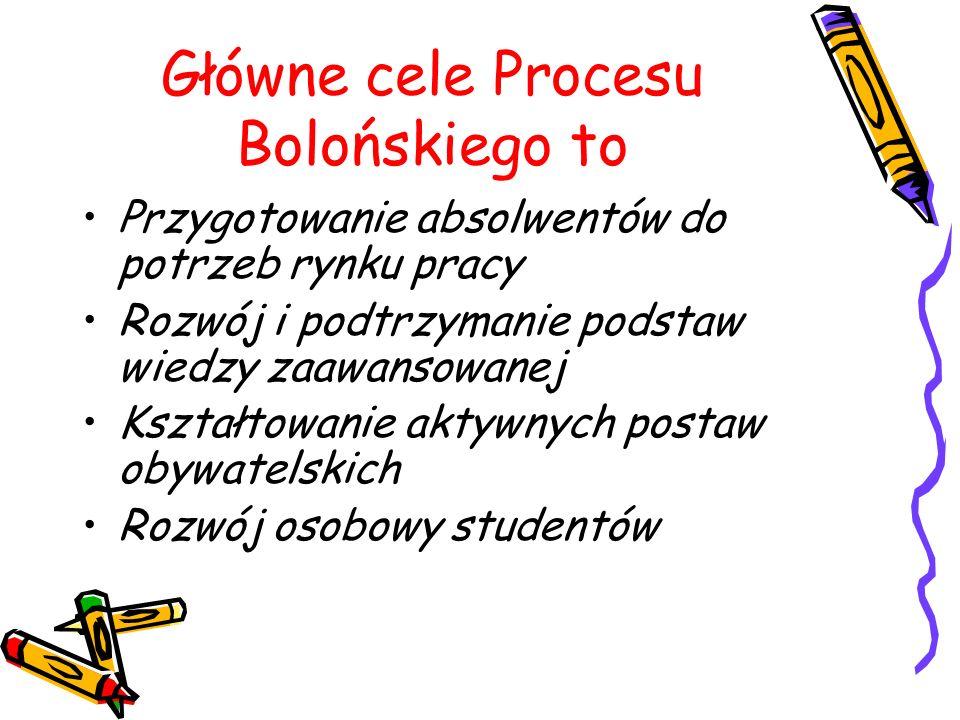 Proces Boloński wzmocnił rozpoczęte w ostatnich kilkunastu latach reformy szkolnictwa wyższego często będące wynikiem inicjatyw oddolnych oraz spowodował bardzo istotne przyspieszenie internacjonalizacji edukacji.