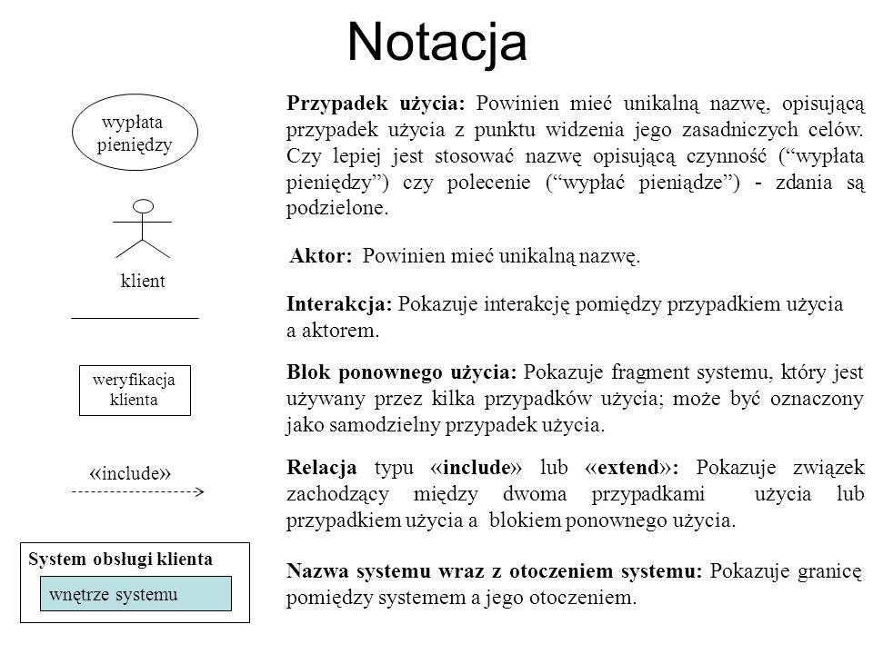 Notacja Przypadek użycia: Powinien mieć unikalną nazwę, opisującą przypadek użycia z punktu widzenia jego zasadniczych celów. Czy lepiej jest stosować