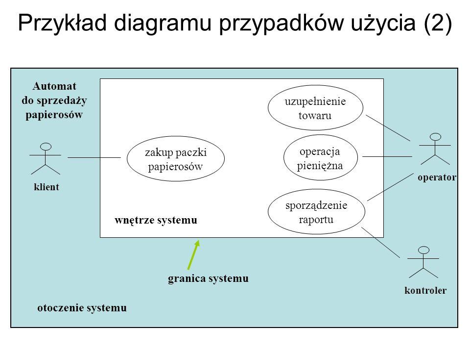 Przykład diagramu przypadków użycia (2) Automat do sprzedaży papierosów zakup paczki papierosów uzupełnienie towaru operacja pieniężna sporządzenie ra