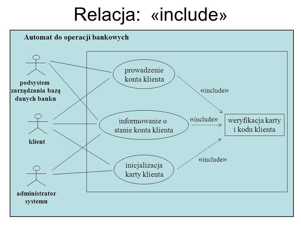Relacja: « include » podsystem zarządzania bazą danych banku klient administrator systemu prowadzenie konta klienta informowanie o stanie konta klient