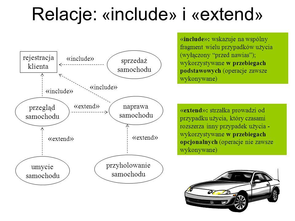 Relacje: « include » i « extend » « include » : wskazuje na wspólny fragment wielu przypadków użycia (wyłączony przed nawias); wykorzystywane w przebi