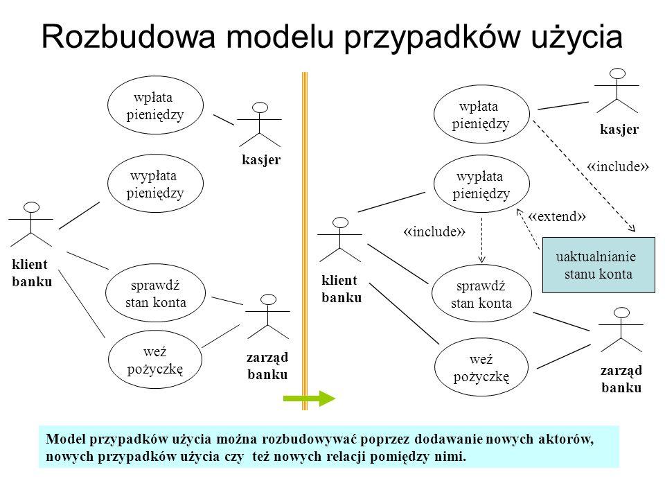 Rozbudowa modelu przypadków użycia Model przypadków użycia można rozbudowywać poprzez dodawanie nowych aktorów, nowych przypadków użycia czy też nowyc