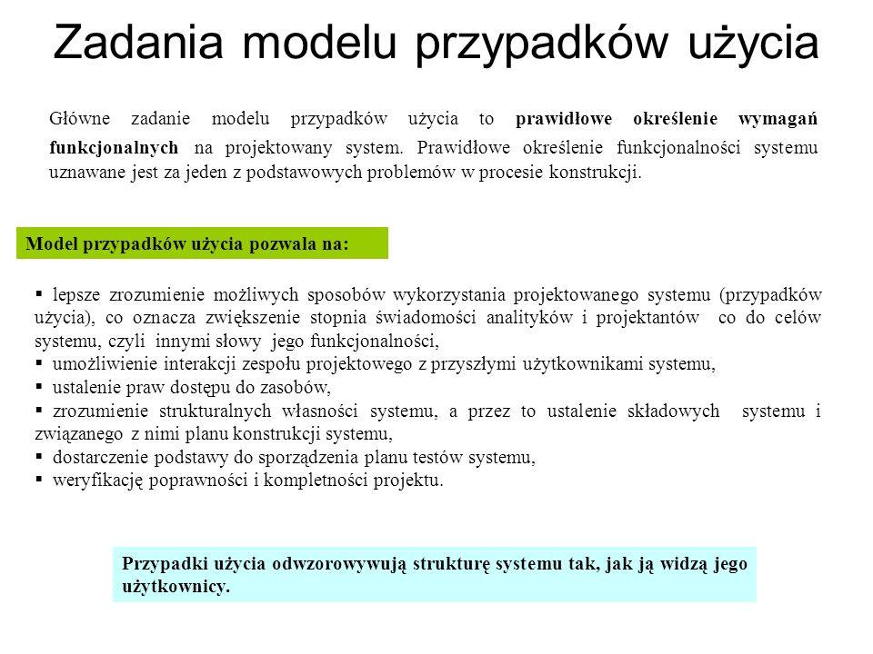 Zadania modelu przypadków użycia Główne zadanie modelu przypadków użycia to prawidłowe określenie wymagań funkcjonalnych na projektowany system. Prawi