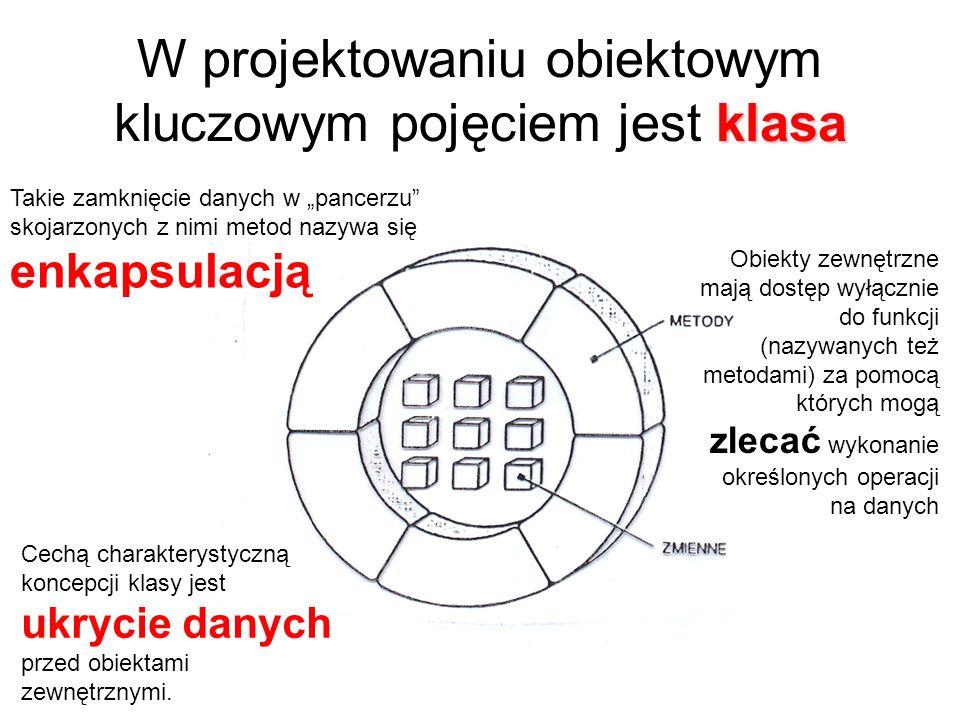 klasa W projektowaniu obiektowym kluczowym pojęciem jest klasa Cechą charakterystyczną koncepcji klasy jest ukrycie danych przed obiektami zewnętrznym