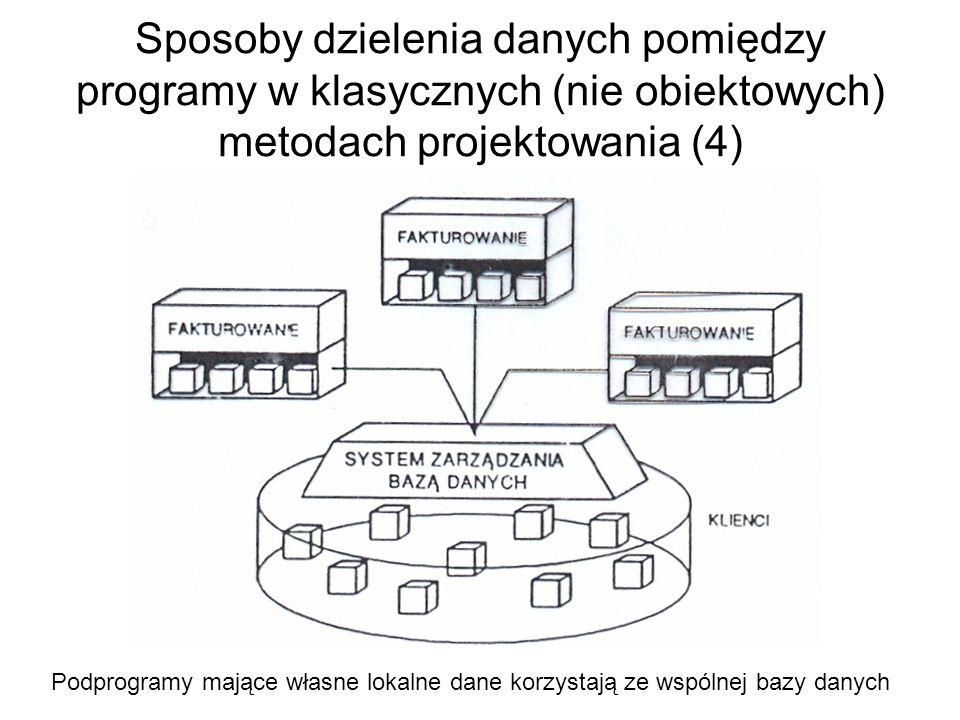 Sposoby dzielenia danych pomiędzy programy w klasycznych (nie obiektowych) metodach projektowania (4) Podprogramy mające własne lokalne dane korzystaj