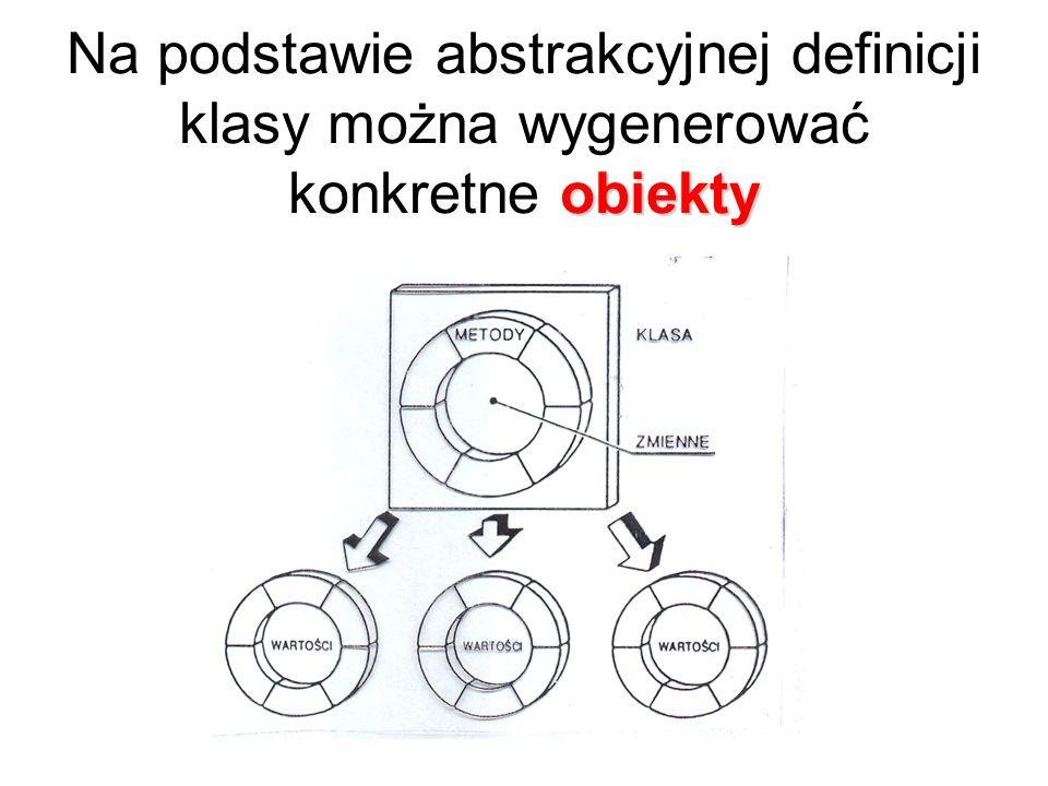 obiekty Na podstawie abstrakcyjnej definicji klasy można wygenerować konkretne obiekty