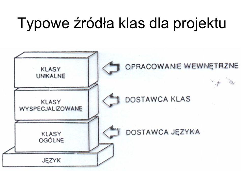 Typowe źródła klas dla projektu