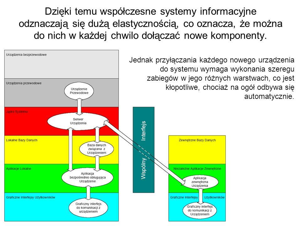 Dzięki temu współczesne systemy informacyjne odznaczają się dużą elastycznością, co oznacza, że można do nich w każdej chwilo dołączać nowe komponenty