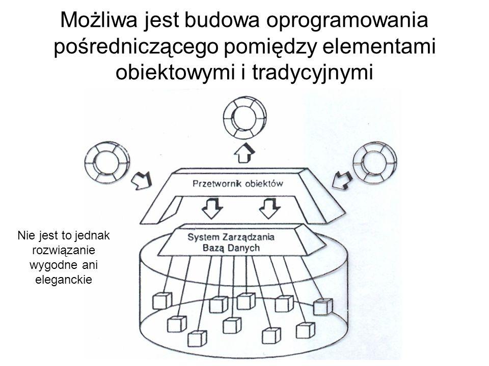 Możliwa jest budowa oprogramowania pośredniczącego pomiędzy elementami obiektowymi i tradycyjnymi Nie jest to jednak rozwiązanie wygodne ani elegancki