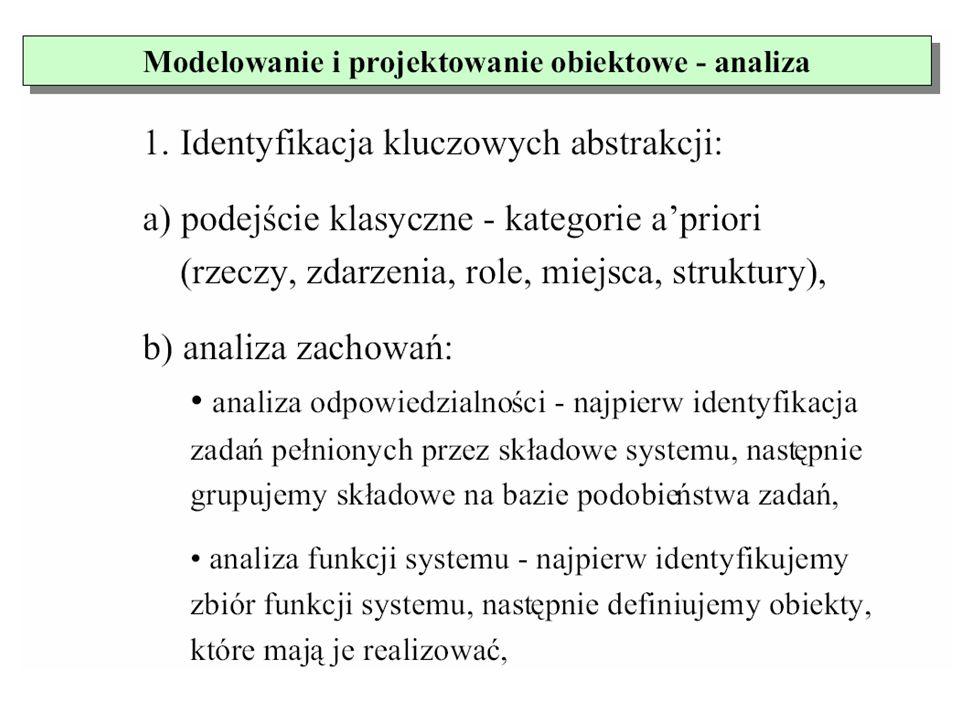 Inny przykład przejścia od obiektu ogólnego do obiektów szczegółowych klasa ogólna: komórka