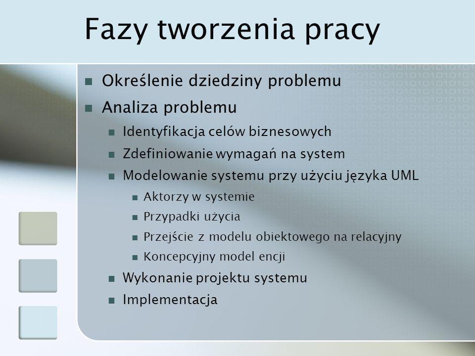 Fazy tworzenia pracy Określenie dziedziny problemu Analiza problemu Identyfikacja celów biznesowych Zdefiniowanie wymagań na system Modelowanie system