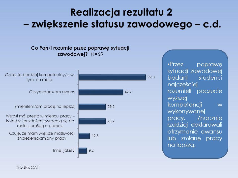 Realizacja rezultatu 2 – zwiększenie statusu zawodowego – c.d. Przez poprawę sytuacji zawodowej badani studenci najczęściej rozumieli poczucie wyższej
