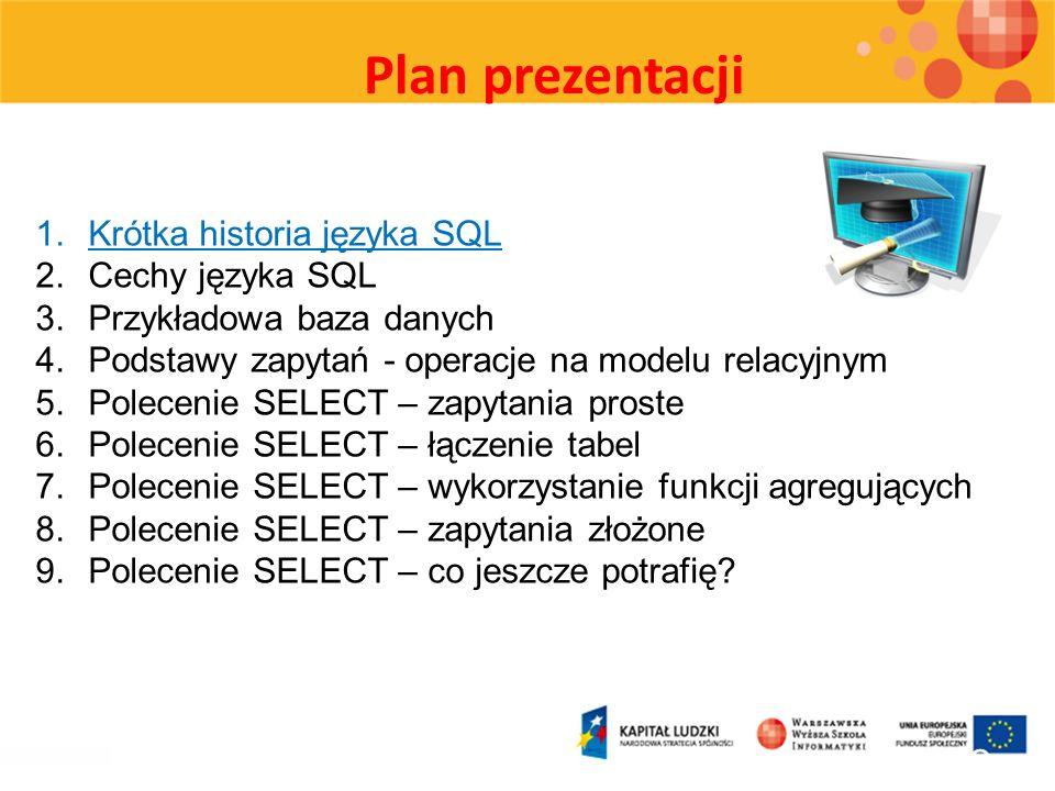Plan prezentacji 53 1.Krótka historia języka SQL 2.Cechy języka SQL 3.Przykładowa baza danych 4.Podstawy zapytań - operacje na modelu relacyjnym 5.Polecenie SELECT – zapytania proste 6.Polecenie SELECT – łączenie tabel 7.Polecenie SELECT – wykorzystanie funkcji agregujących 8.Polecenie SELECT – zapytania złożone 9.Polecenie SELECT – co jeszcze potrafię?