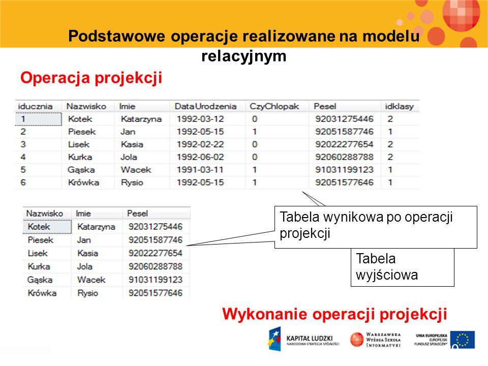 Podstawowe operacje realizowane na modelu relacyjnym 20 Operacja projekcji Tabela wyjściowa Wykonanie operacji projekcji Tabela wynikowa po operacji p