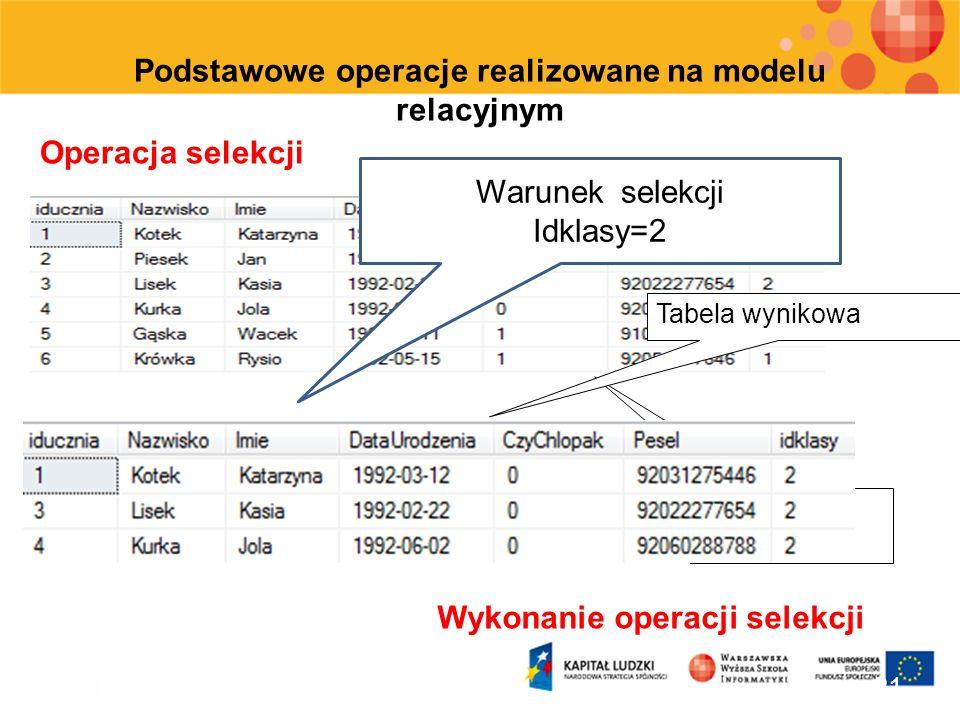 Podstawowe operacje realizowane na modelu relacyjnym 21 Operacja selekcji Tabela wyjściowa Wykonanie operacji selekcji Tabela wynikowa Warunek selekcj