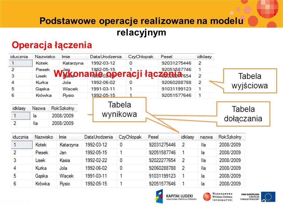 Podstawowe operacje realizowane na modelu relacyjnym 22 Operacja łączenia Wykonanie operacji łączenia Tabela wyjściowa Tabela dołączania Tabela wyniko