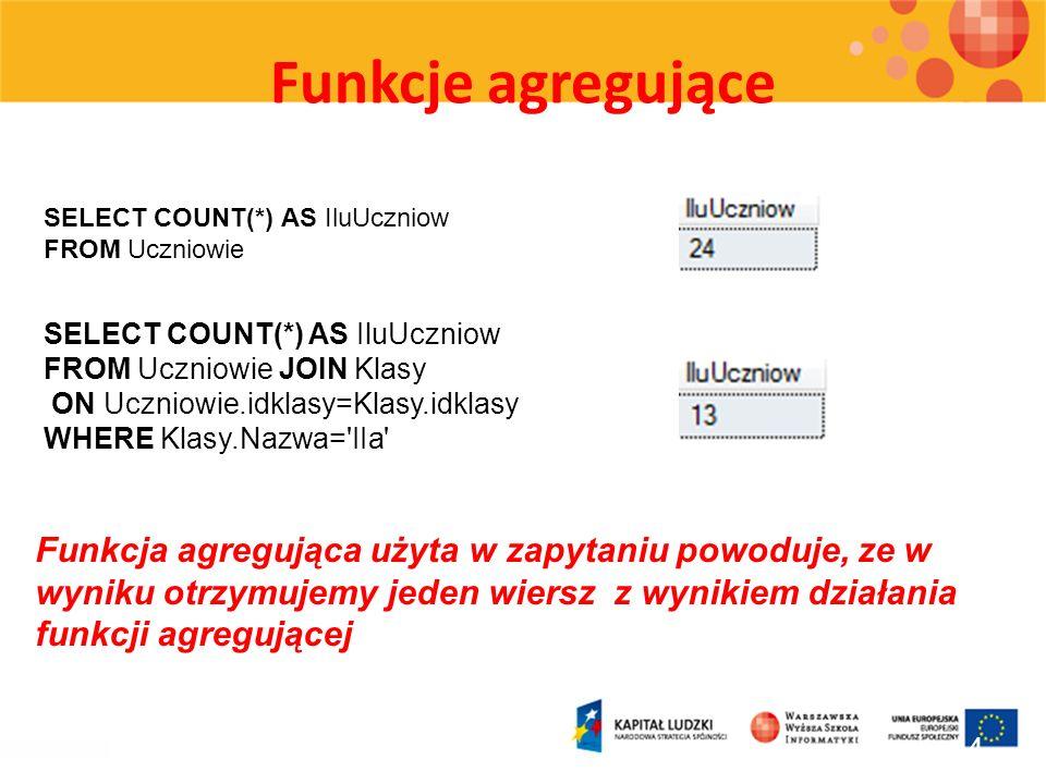 Funkcje agregujące 44 SELECT COUNT(*) AS IluUczniow FROM Uczniowie SELECT COUNT(*) AS IluUczniow FROM Uczniowie JOIN Klasy ON Uczniowie.idklasy=Klasy.