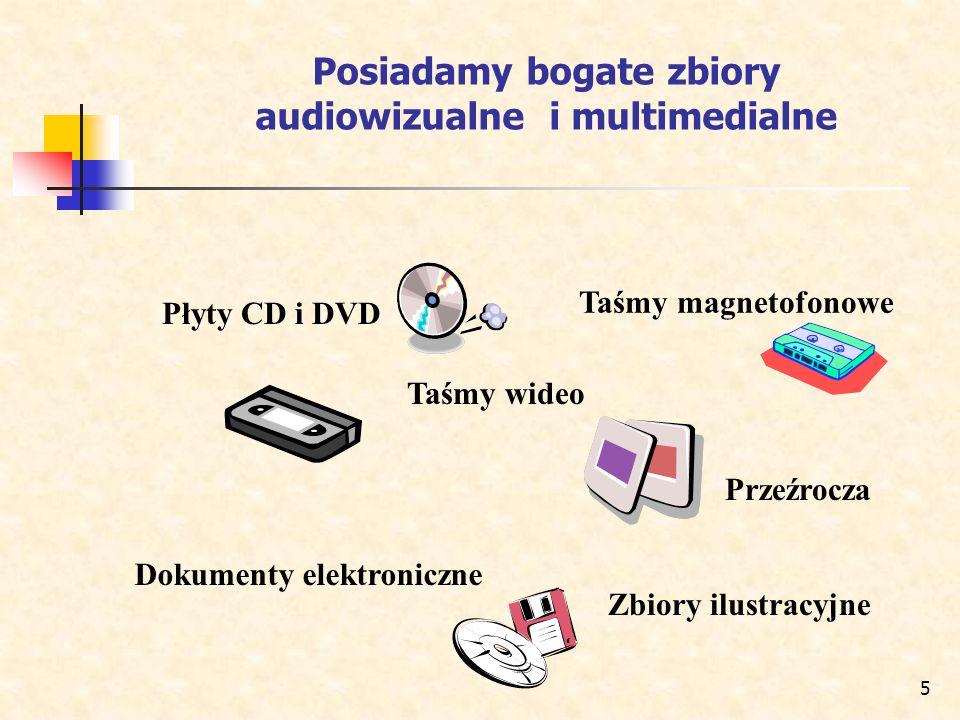 5 Posiadamy bogate zbiory audiowizualne i multimedialne Taśmy magnetofonowe Płyty CD i DVD Taśmy wideo Przeźrocza Zbiory ilustracyjne Dokumenty elektr