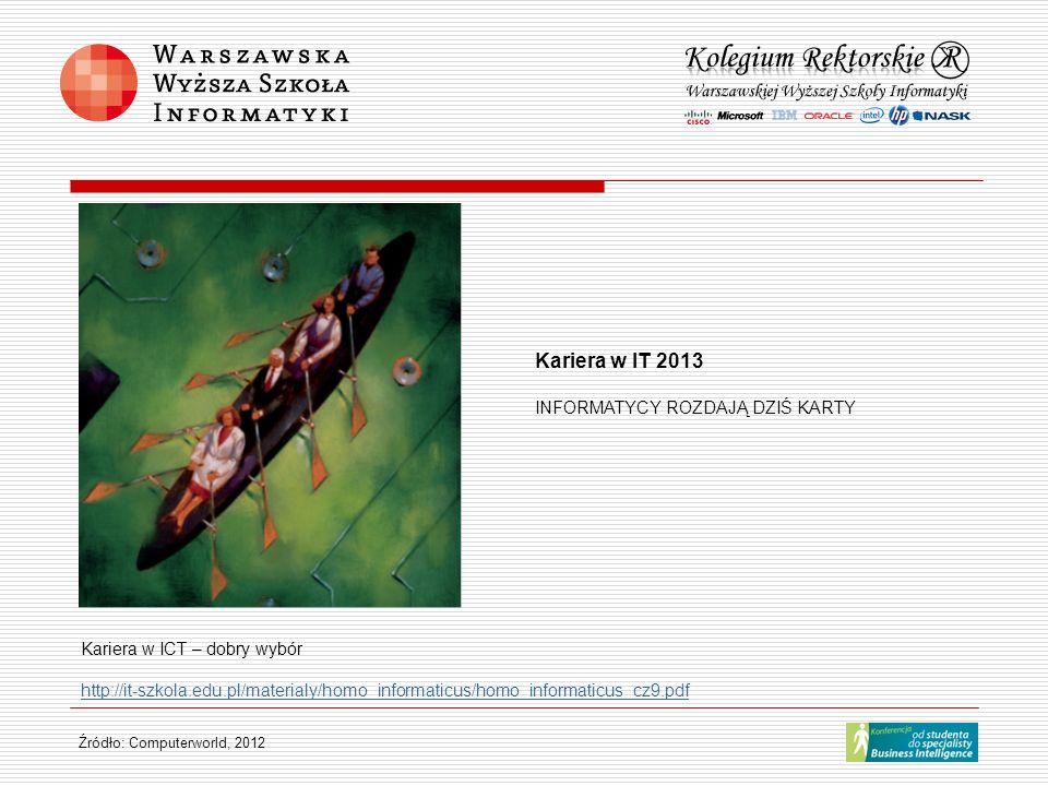 Kariera w IT 2013 INFORMATYCY ROZDAJĄ DZIŚ KARTY http://it-szkola.edu.pl/materialy/homo_informaticus/homo_informaticus_cz9.pdf Kariera w ICT – dobry w