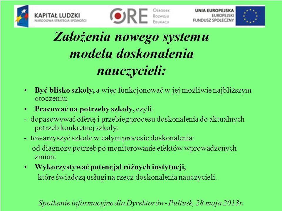 Etapy i harmonogram procesu wspomagania szkół w powiecie pułtuskim: a)Wywiad z dyrektorem (zebranie informacji o szkole)- 2 godz.
