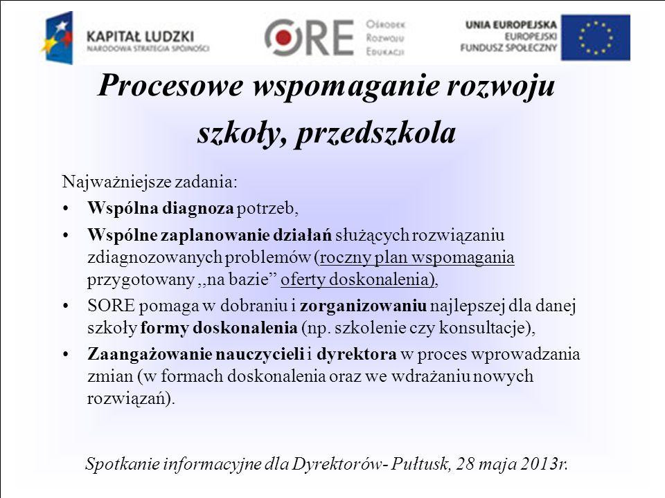 Procesowe wspomaganie rozwoju szkoły/ przedszkola Najważniejsze zadania c.d.: Udostępnianie niezbędnych materiałów i narzędzi merytorycznych przez SORE, Wsparcie nauczycieli we wdrażaniu nowych rozwiązań do codziennej praktyki przez SORE, Ewaluacja procesu, sporządzenie raportu przez SORE, Wspólne opracowanie rekomendacji.