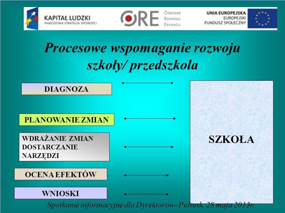 Monitoring realizacji projektu będzie prowadzony na bieżąco przez Zespół Projektowy.