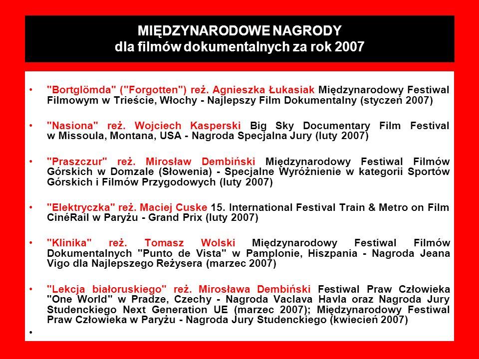 MIĘDZYNARODOWE NAGRODY dla filmów dokumentalnych za rok 2007