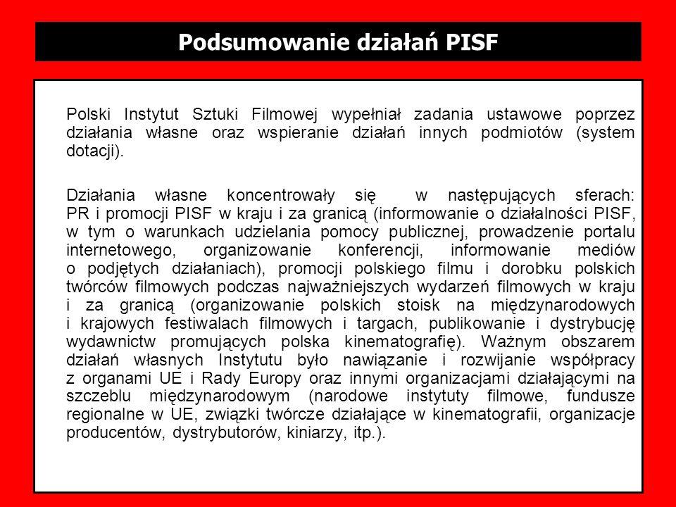 Podsumowanie działań PISF Polski Instytut Sztuki Filmowej wypełniał zadania ustawowe poprzez działania własne oraz wspieranie działań innych podmiotów