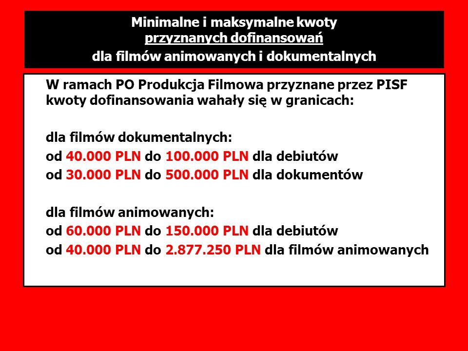 PODSUMOWANIE SESJI 1-3/2006 W ramach PO Produkcja Filmowa przyznane przez PISF kwoty dofinansowania wahały się w granicach: dla filmów dokumentalnych: