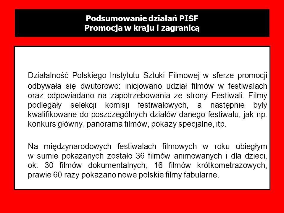 Podsumowanie działań PISF Promocja w kraju i zagranicą Działalność Polskiego Instytutu Sztuki Filmowej w sferze promocji odbywała się dwutorowo: inicj