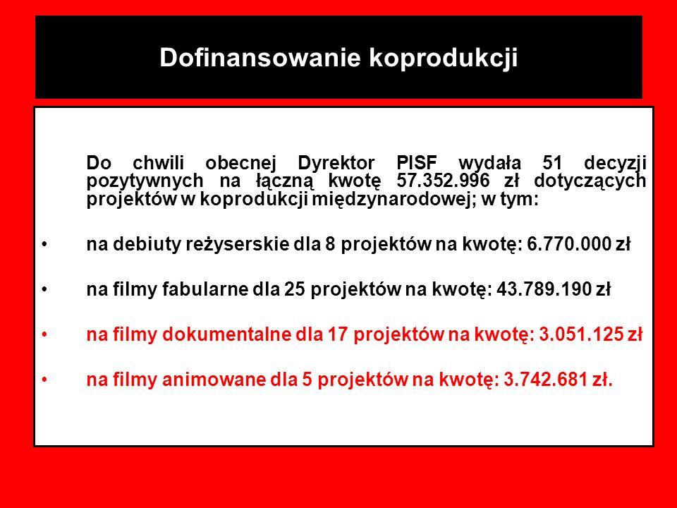 PODSUMOWANIE SESJI 1-3/2006 Do chwili obecnej Dyrektor PISF wydała 51 decyzji pozytywnych na łączną kwotę 57.352.996 zł dotyczących projektów w koprod