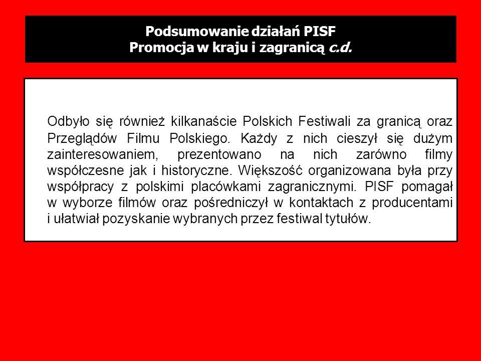 Podsumowanie działań PISF Promocja w kraju i zagranicą c.d. Odbyło się również kilkanaście Polskich Festiwali za granicą oraz Przeglądów Filmu Polskie