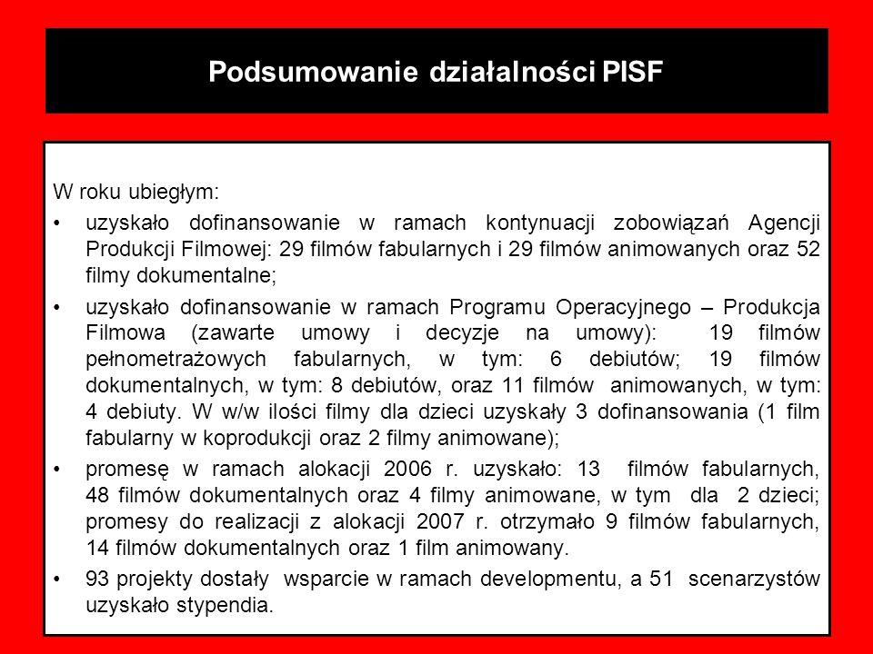 Podsumowanie działalności PISF W roku ubiegłym: uzyskało dofinansowanie w ramach kontynuacji zobowiązań Agencji Produkcji Filmowej: 29 filmów fabularn