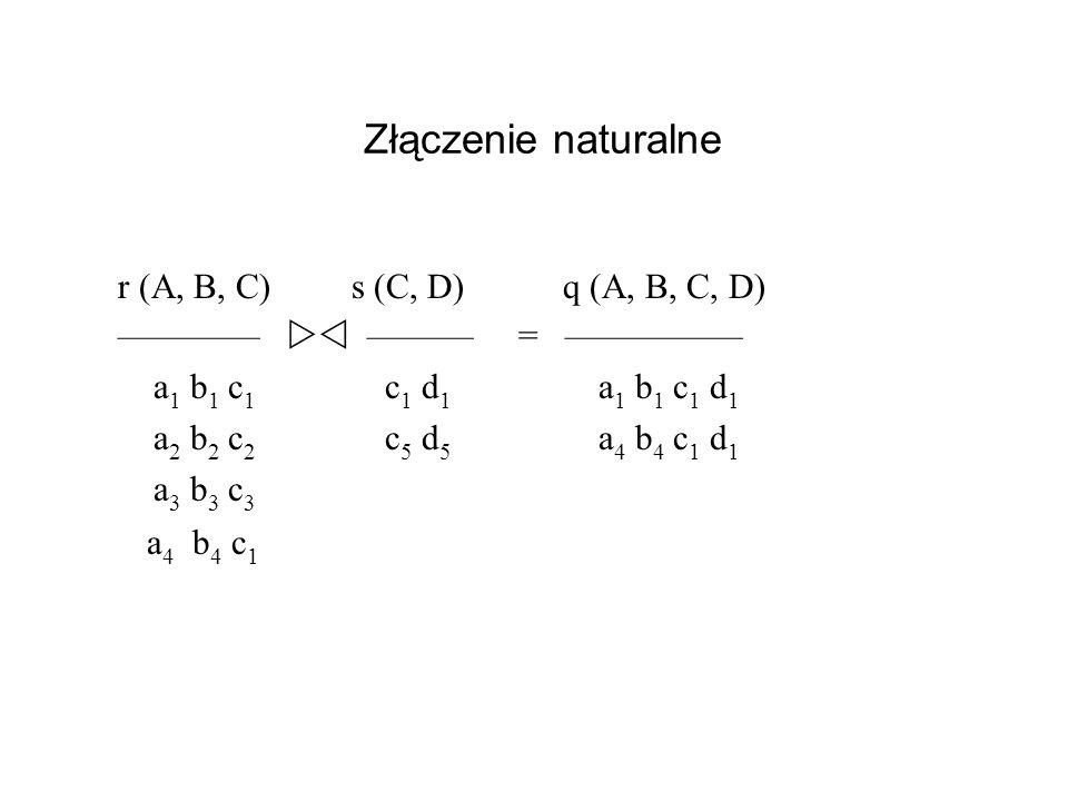 Złączenie naturalne r (A, B, C) s (C, D) q (A, B, C, D) = a 1 b 1 c 1 c 1 d 1 a 1 b 1 c 1 d 1 a 2 b 2 c 2 c 5 d 5 a 4 b 4 c 1 d 1 a 3 b 3 c 3 a 4 b 4