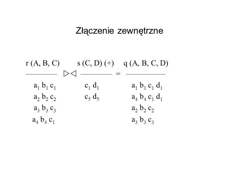 Złączenie zewnętrzne r (A, B, C) s (C, D) (+) q (A, B, C, D) = a 1 b 1 c 1 c 1 d 1 a 1 b 1 c 1 d 1 a 2 b 2 c 2 c 5 d 5 a 4 b 4 c 1 d 1 a 3 b 3 c 3 a 2