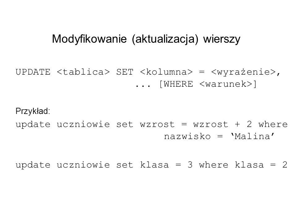 Modyfikowanie (aktualizacja) wierszy UPDATE SET =,... [WHERE ] Przykład: update uczniowie set wzrost = wzrost + 2 where nazwisko = Malina update uczni