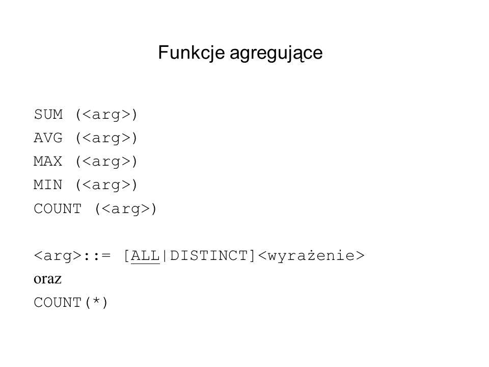 Funkcje agregujące SUM ( ) AVG ( ) MAX ( ) MIN ( ) COUNT ( ) ::= [ALL|DISTINCT] oraz COUNT(*)