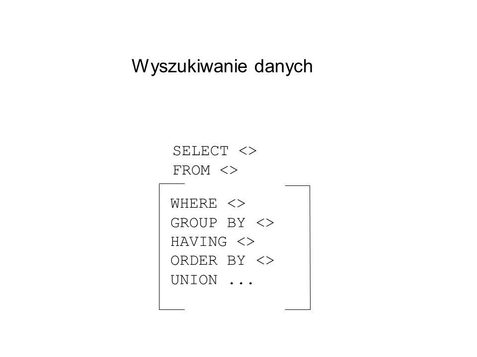 Fraza UNION - przykład select nrpk from zespoły union all select nrpk from tematy