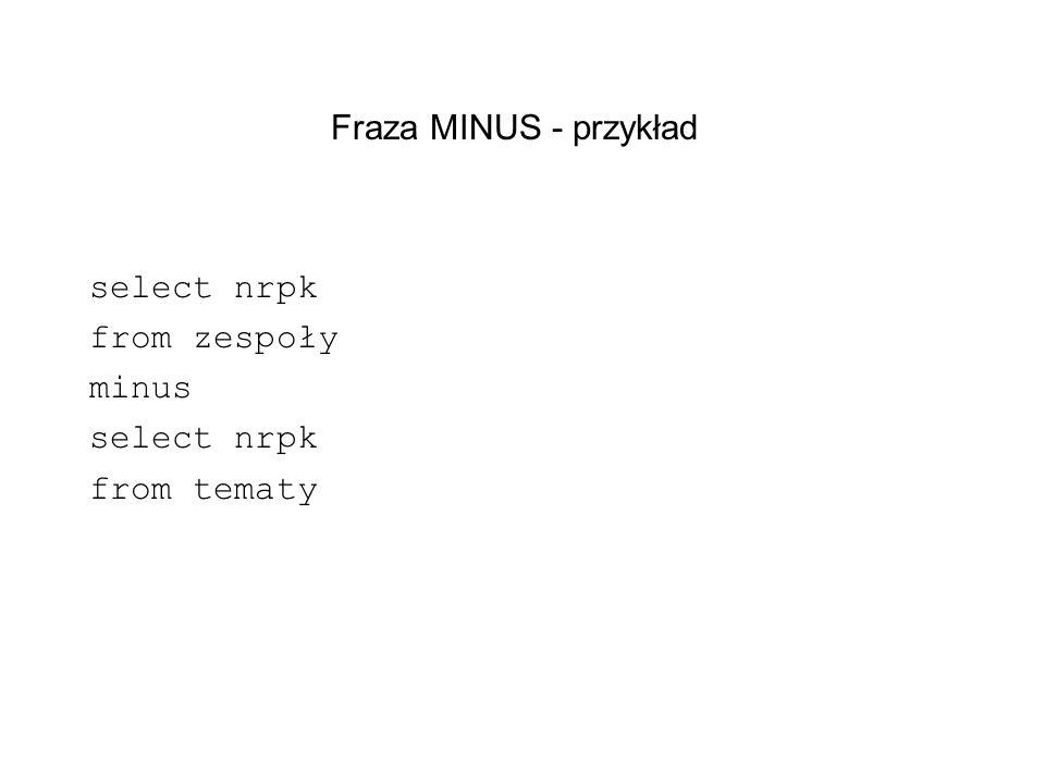 Fraza MINUS - przykład select nrpk from zespoły minus select nrpk from tematy