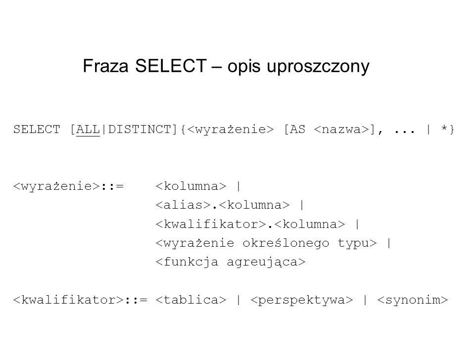 Fraza INTERSECT - przykład select nrpk from zespoły intersect select nrpk from tematy