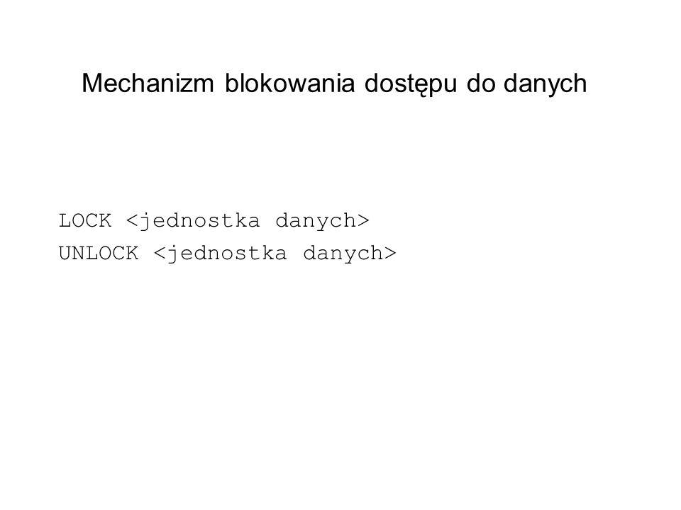 Mechanizm blokowania dostępu do danych LOCK UNLOCK