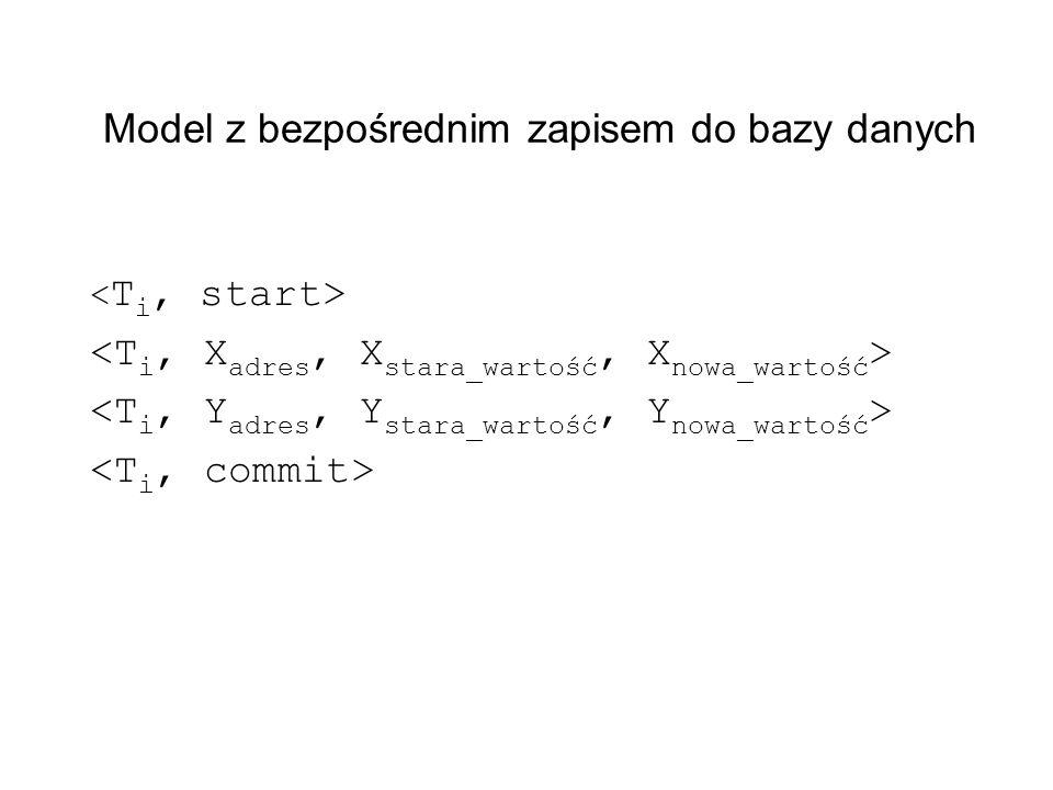 Model z bezpośrednim zapisem do bazy danych
