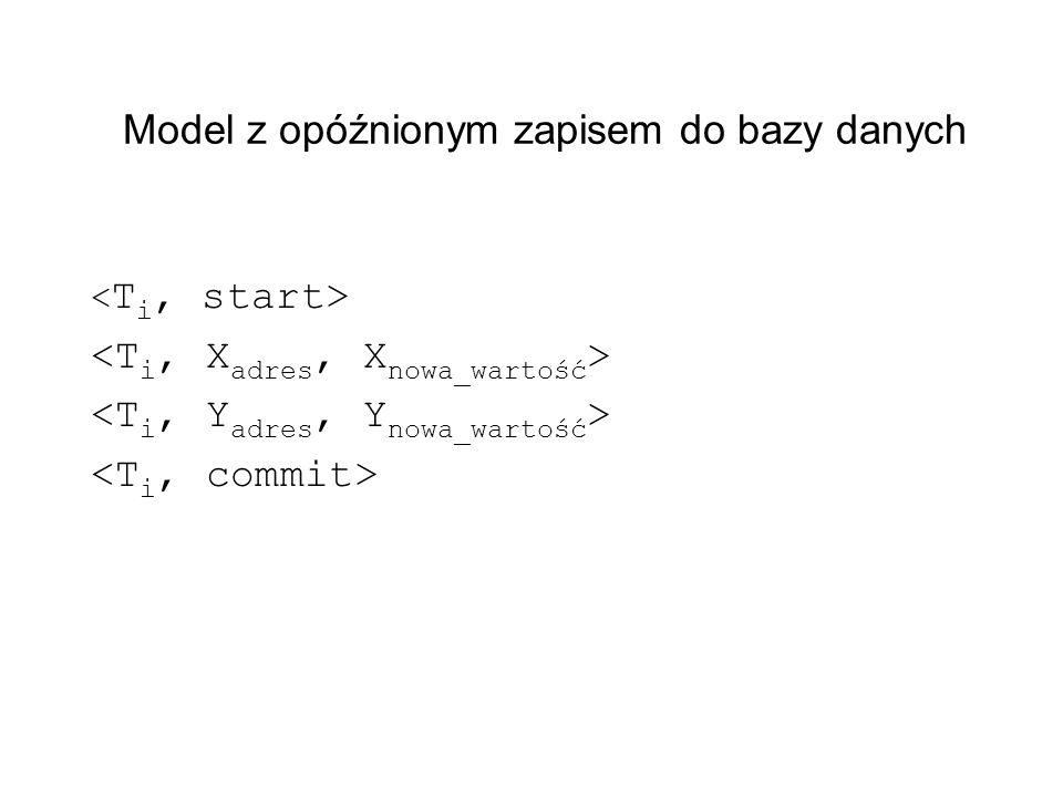 Model z opóźnionym zapisem do bazy danych