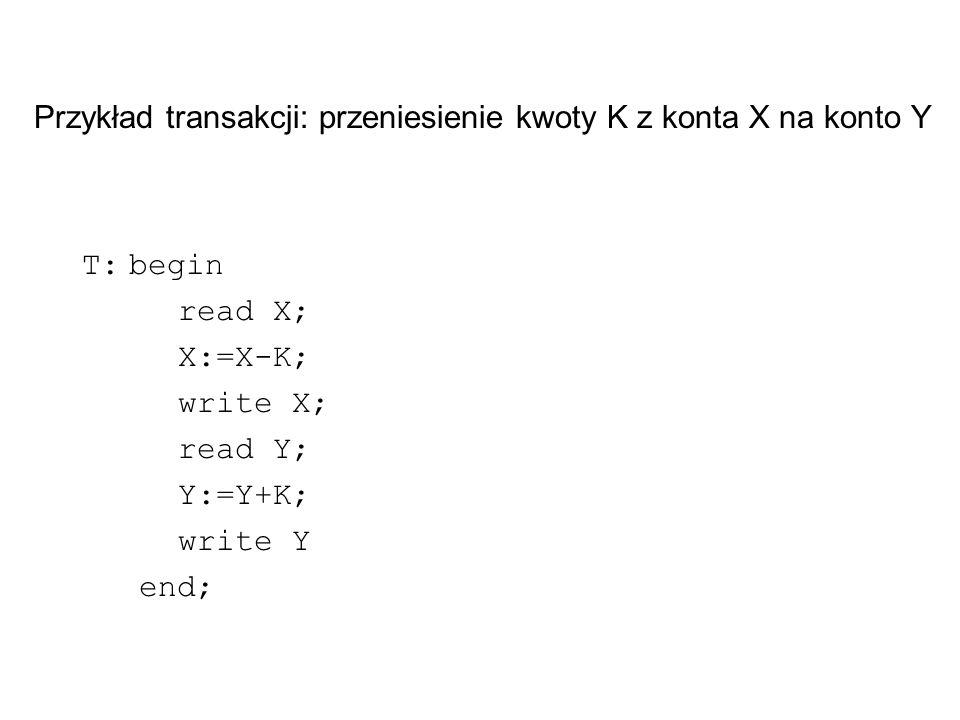 Przykład transakcji: przeniesienie kwoty K z konta X na konto Y T: begin read X; X:=X-K; write X; read Y; Y:=Y+K; write Y end;