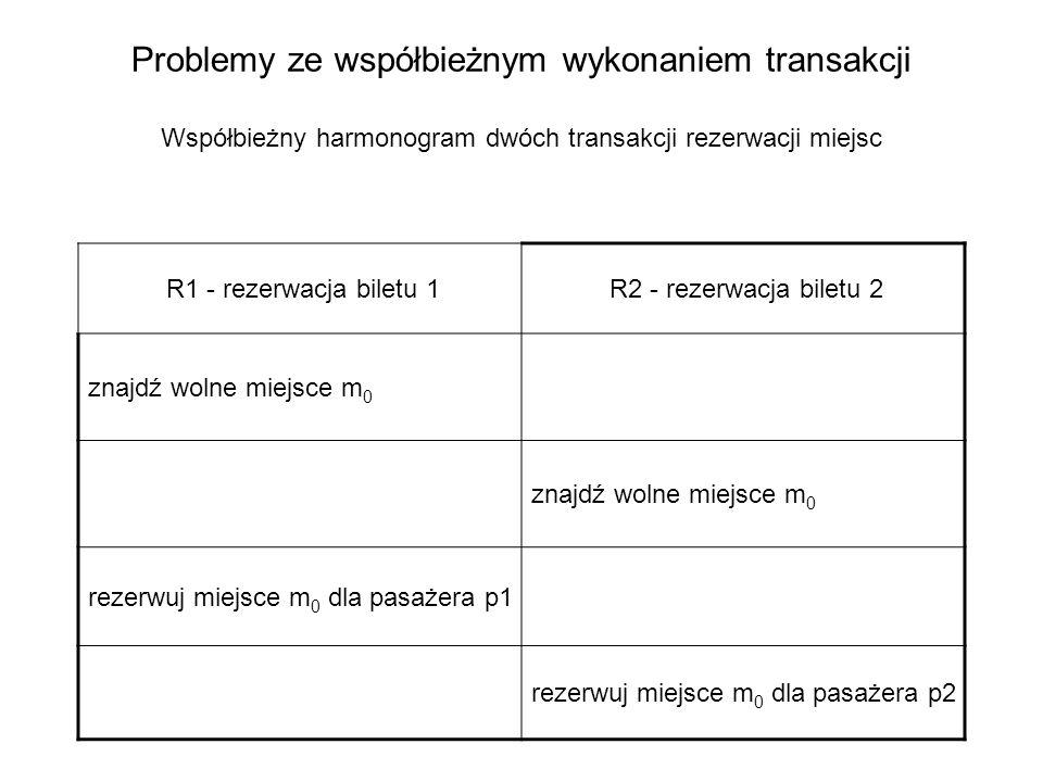 Problemy ze współbieżnym wykonaniem transakcji Współbieżny harmonogram dwóch transakcji rezerwacji miejsc R1 - rezerwacja biletu 1R2 - rezerwacja biletu 2 znajdź wolne miejsce m 0 rezerwuj miejsce m 0 dla pasażera p1 rezerwuj miejsce m 0 dla pasażera p2