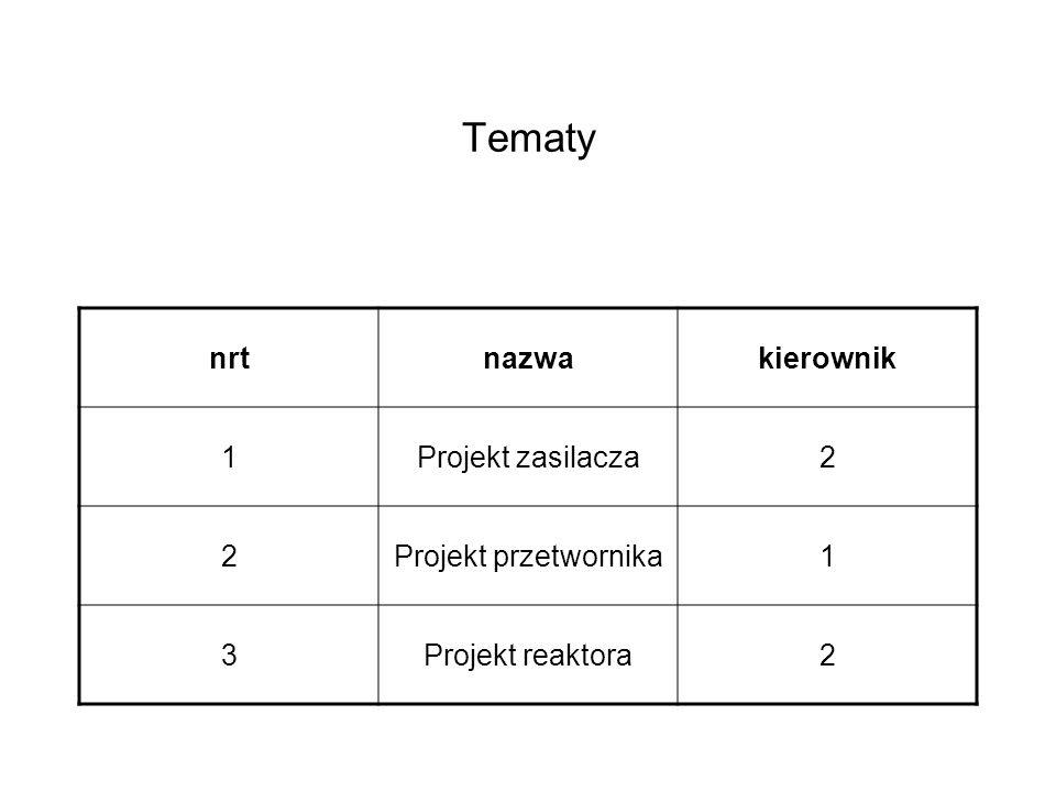 Tematy nrtnazwakierownik 1Projekt zasilacza2 2Projekt przetwornika1 3Projekt reaktora2