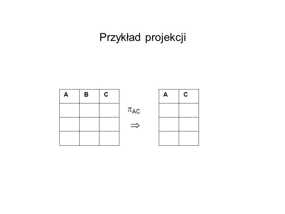 Przykład projekcji A B C A C AC